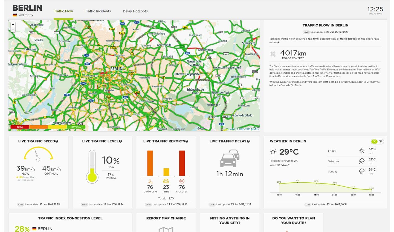Traffic flow in Berlin