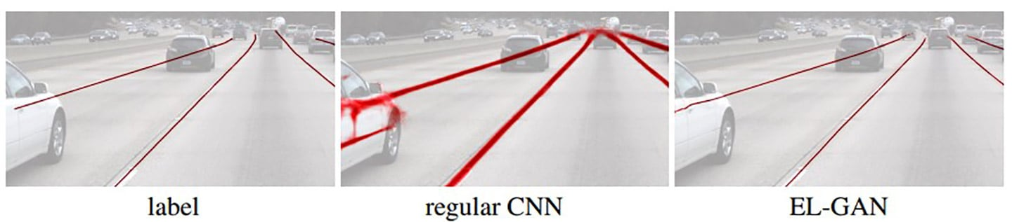 banner-blog-post-el-gan-introducing-lane-marking-segmentation