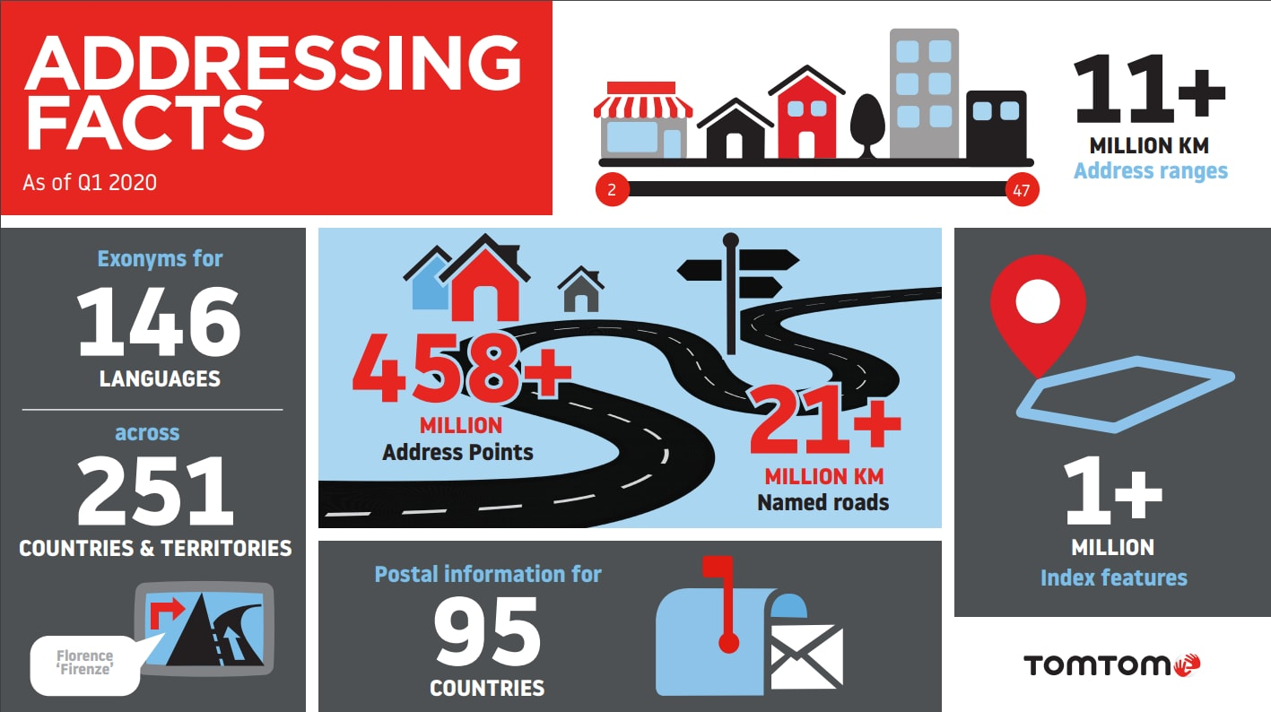 TomTom offers a database of over 458 million address points.