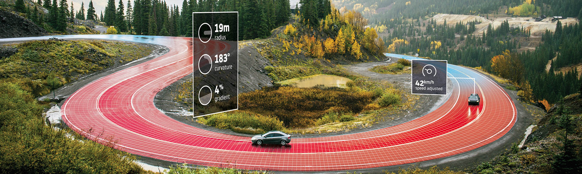 What's next for ADAS