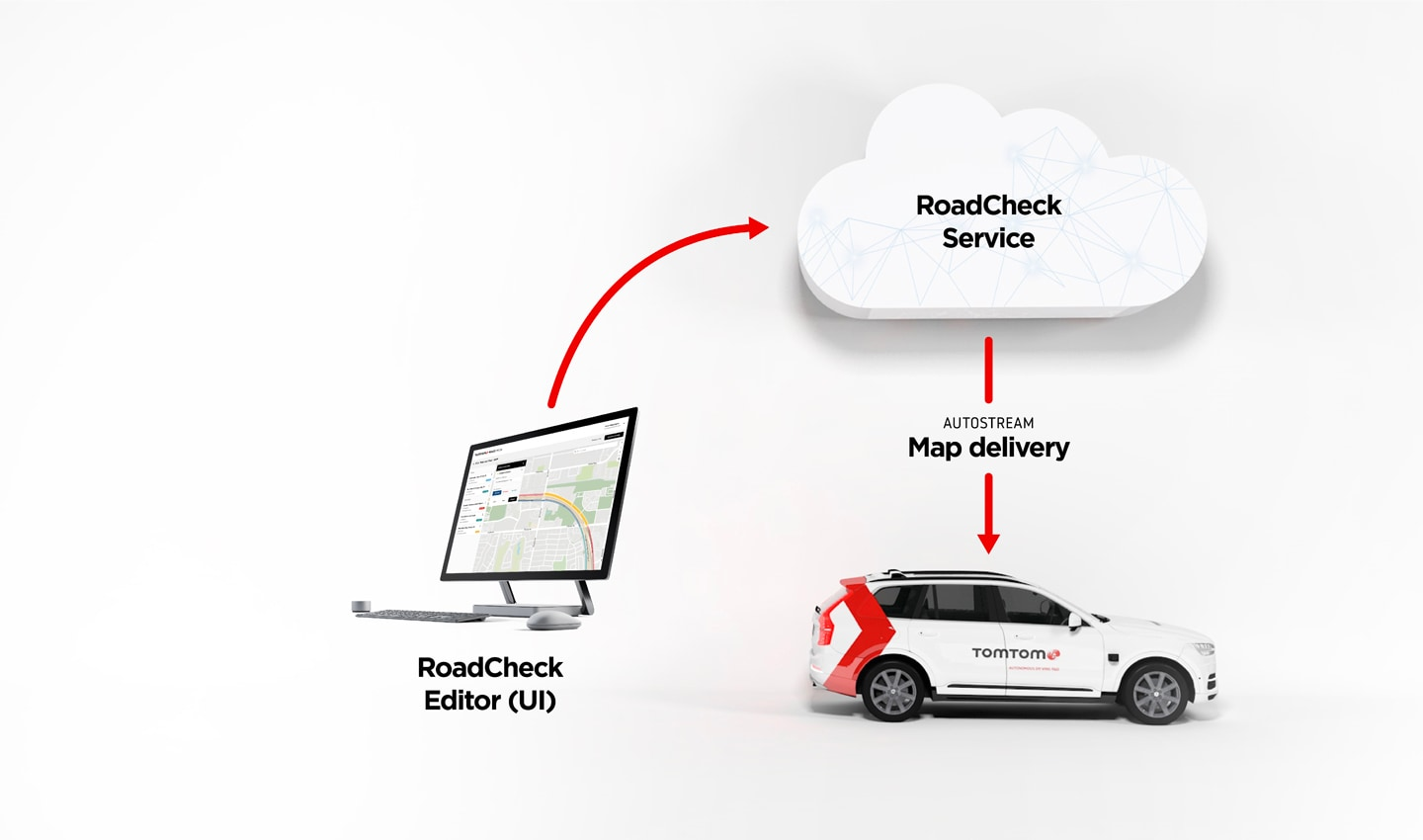 Overview of RoadCheck Editor and RoadCheck Service