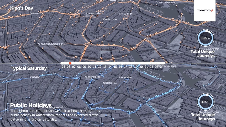 Traffic flow comparison visualization Amsterdam