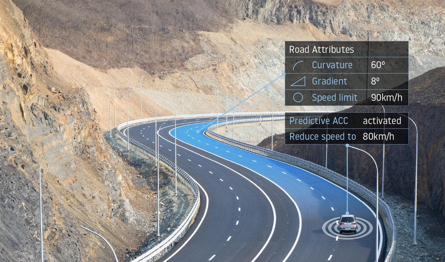 banner-blog-post-adaptive-cruise-control