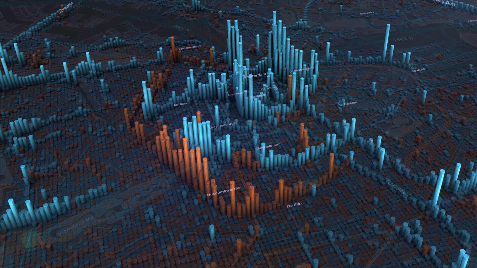 TomTom Traffic Data Analytics