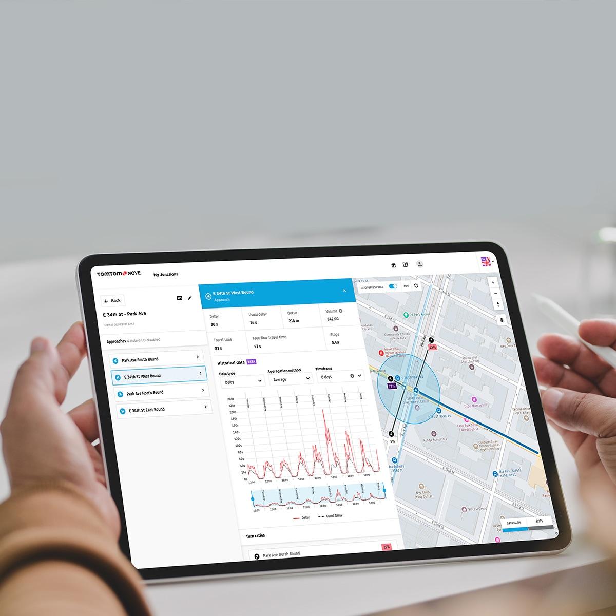 Road Analytics