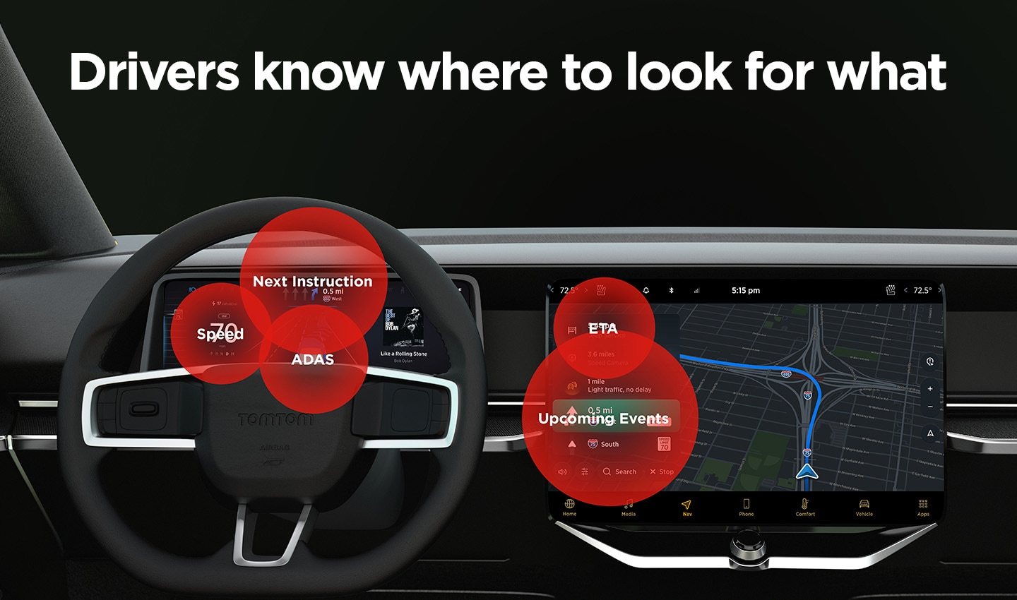 When display interfaces are designed as an entire ecosystem, drivers know where to look for information.